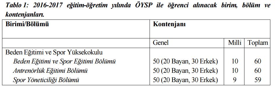 kırşehir besyo