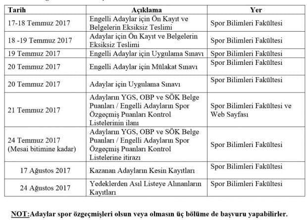 Denizli Pamukkale Üniversitesi Besyo Yetenek Sınavı 2017