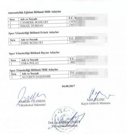 Kırşehir Ahi Evran Üniversitesi Besyo Yedekten Kazananlar Listesi açıklandı. Kırşehir Besyo Yedekden Kazananlar Listesi