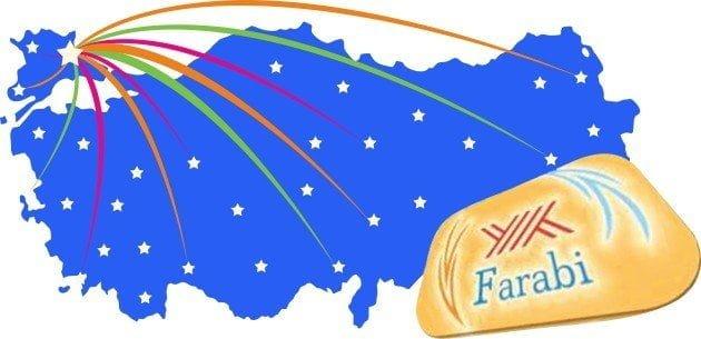 2016 Farabi Öğrenci Değişim Programı Başvuruları